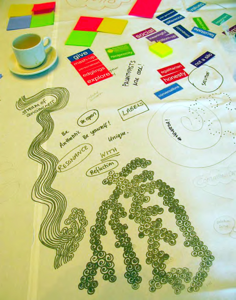 photo of a table cloth with, drawings ideas and scribbles all over it